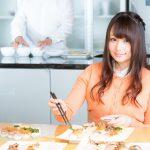 退職前後の食費の分析