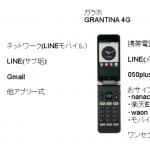ガラホ Grantina 4GのMVNOでセットアップと使い道